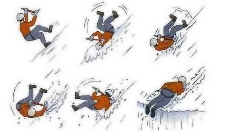 utilisation du piolet en cas de chute sur glace