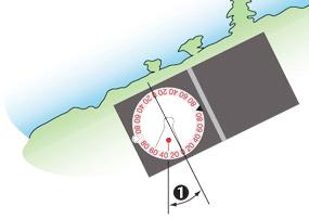 clinometre 2