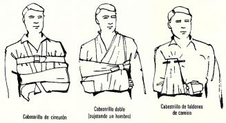 bandage avant bras echarpe double