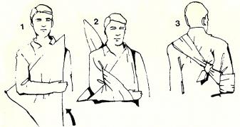 bandage avant bras triangulaire bloquant