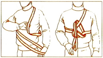 noeud harnais avec bande courroie