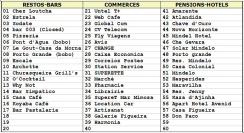 CaboVerde2013-X-00 Mindelo Plan Legendes
