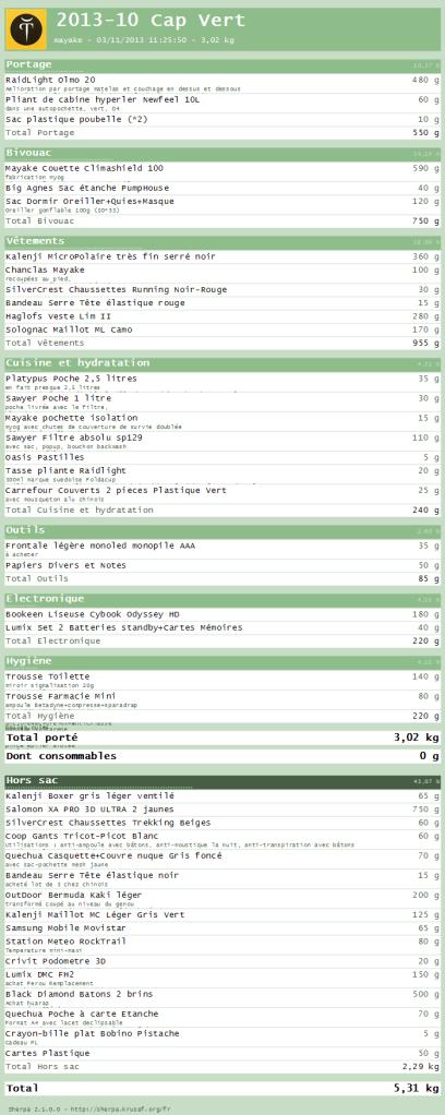 Cap-Vert 2013-10 Liste du sac a dos
