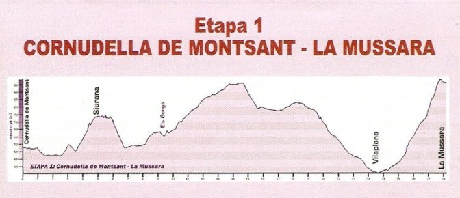 Espagne - Ruta dels Refugis etape 1