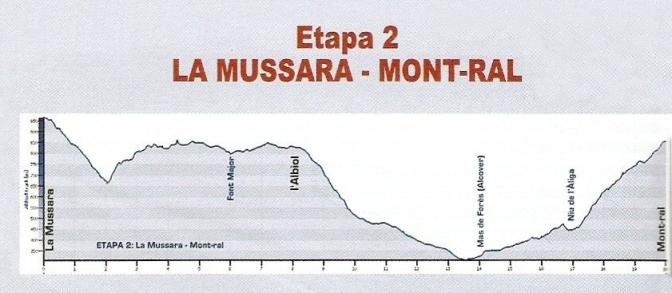 Espagne - Ruta dels Refugis etape 2