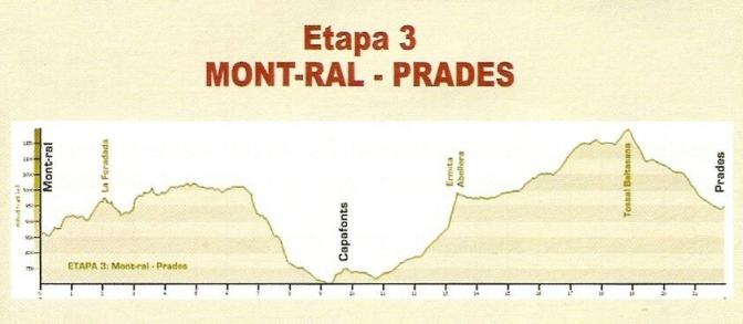 Espagne - Ruta dels Refugis etape 3
