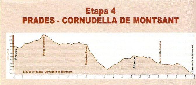 Espagne - Ruta dels Refugis etape 4
