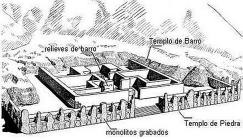figura 01 Cerro Sechín El Templo (Ancash)